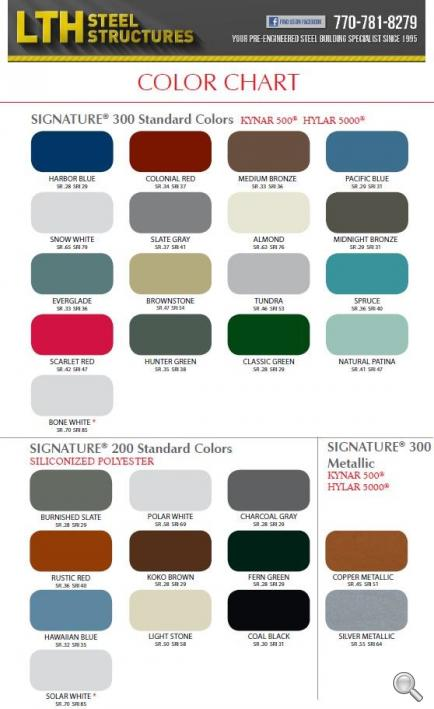 Metal Roofing Colors At Lowes