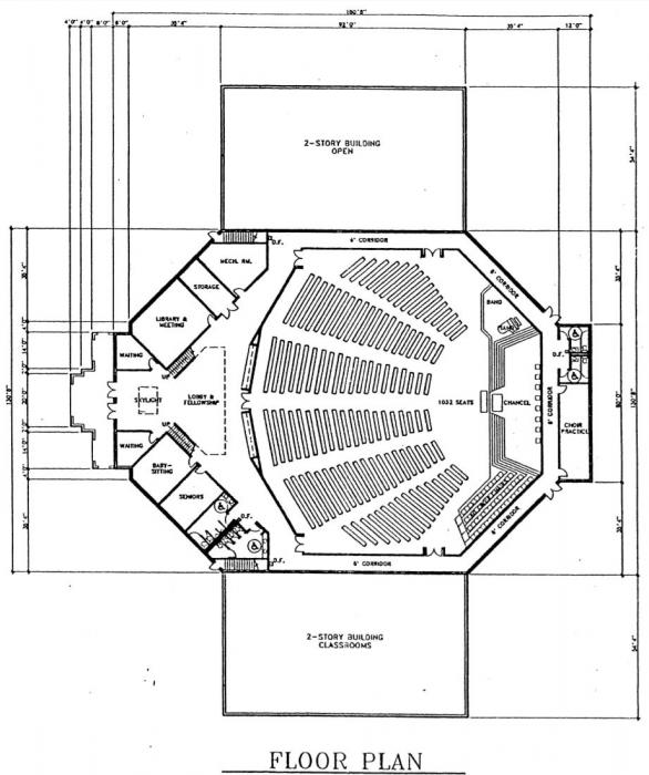 Church plan 136 lth steel structures for Floor plan church