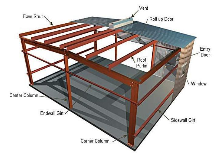 About Us Lth Steel Structures