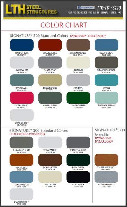 Kynar Color Chart Rebellions